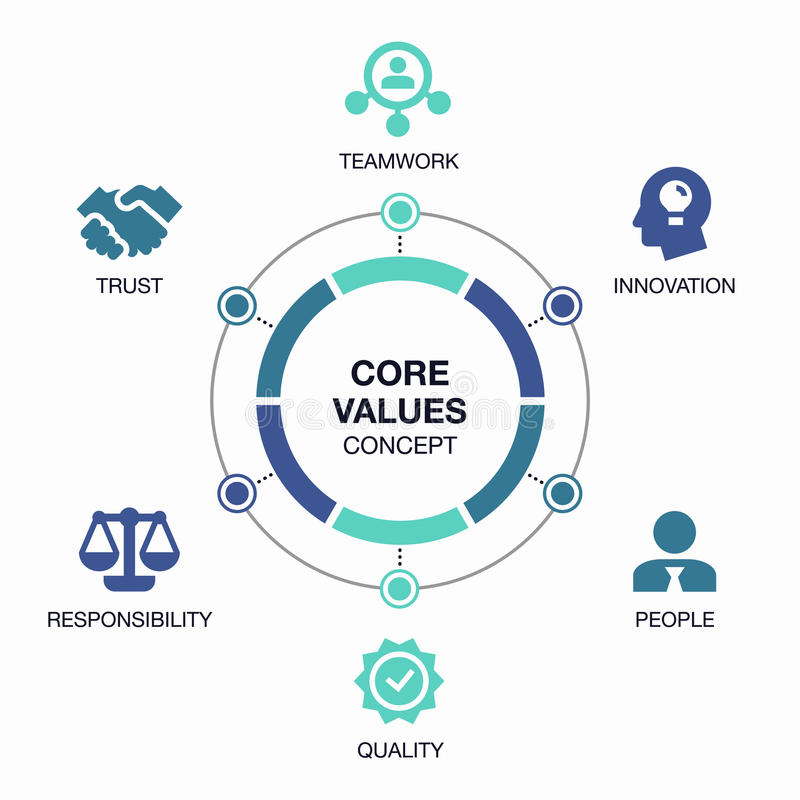 core values visualization template stock vector illustration of