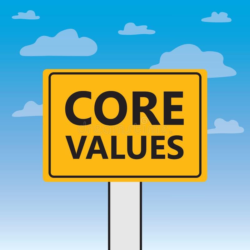 Core values written on a billboard. Vector illustration royalty free illustration