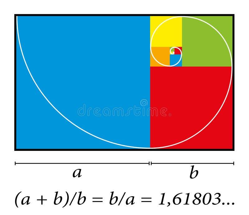 Cores douradas da fórmula da espiral do corte ilustração stock