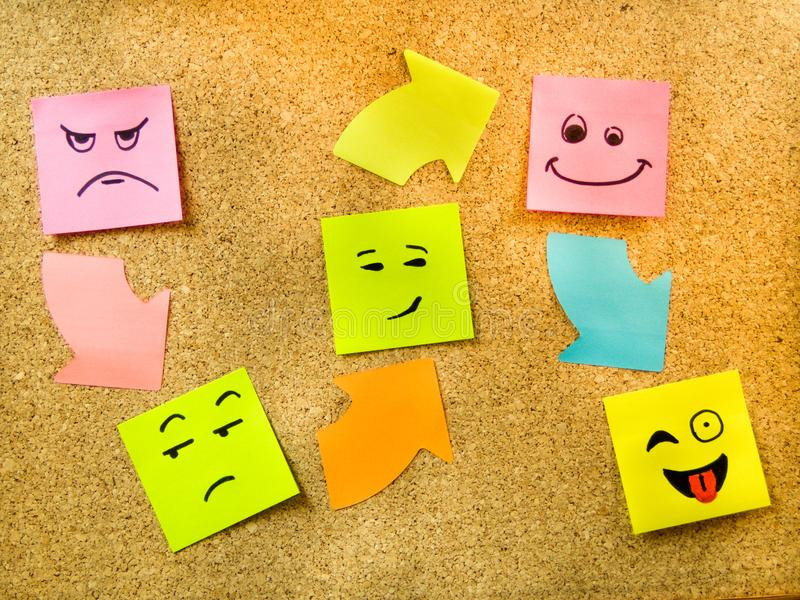 Cork board with colorful post its representing various emoticons with various emotions communication concept. Photo royalty free stock photography