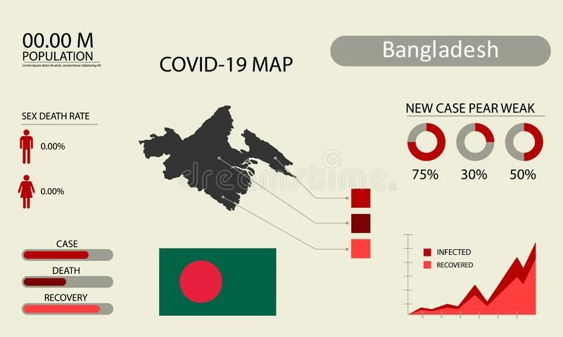 Coronavirus Covid 19 Or 2019 Ncov Infographic Symptoms And Contagion With Infected Map Flag And Sick People Illustration Of Stock Illustration Illustration Of Coronavirus Vector 188685863