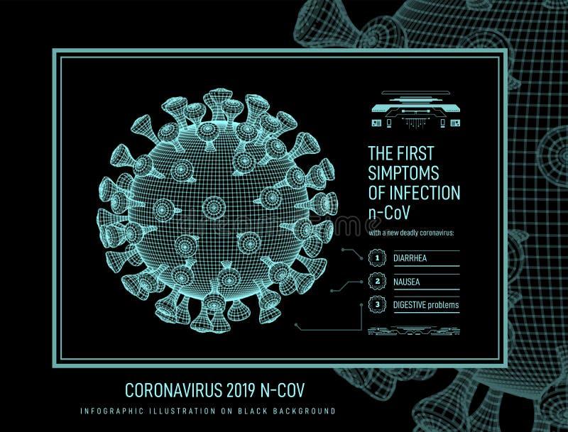 Coronavirus 2019-nCoV virus. Vector 3d illustration on white vector illustration
