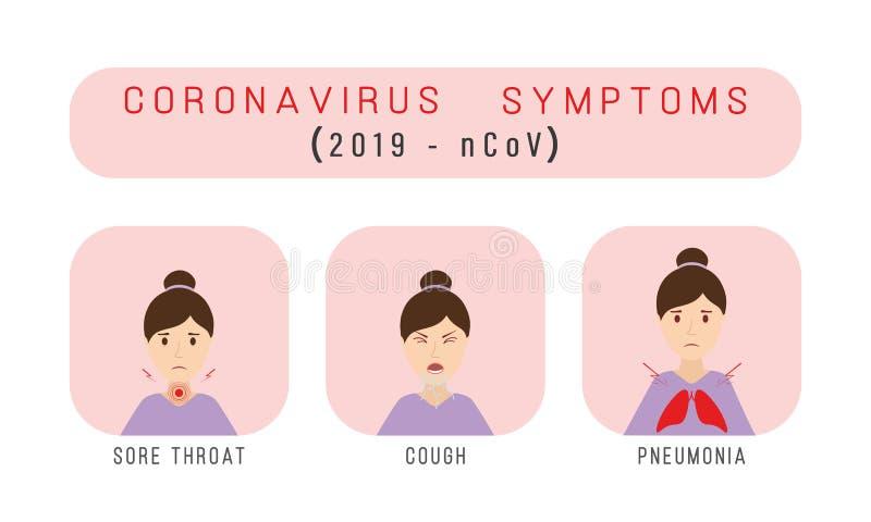 Niesen Symptom Corona