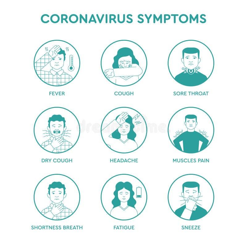 Coronavirus-symptomen stellen pictogrammen in royalty-vrije stock afbeelding