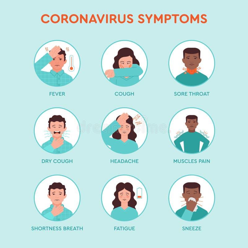 Coronavirus-symptomen stellen pictogrammen in stock afbeeldingen