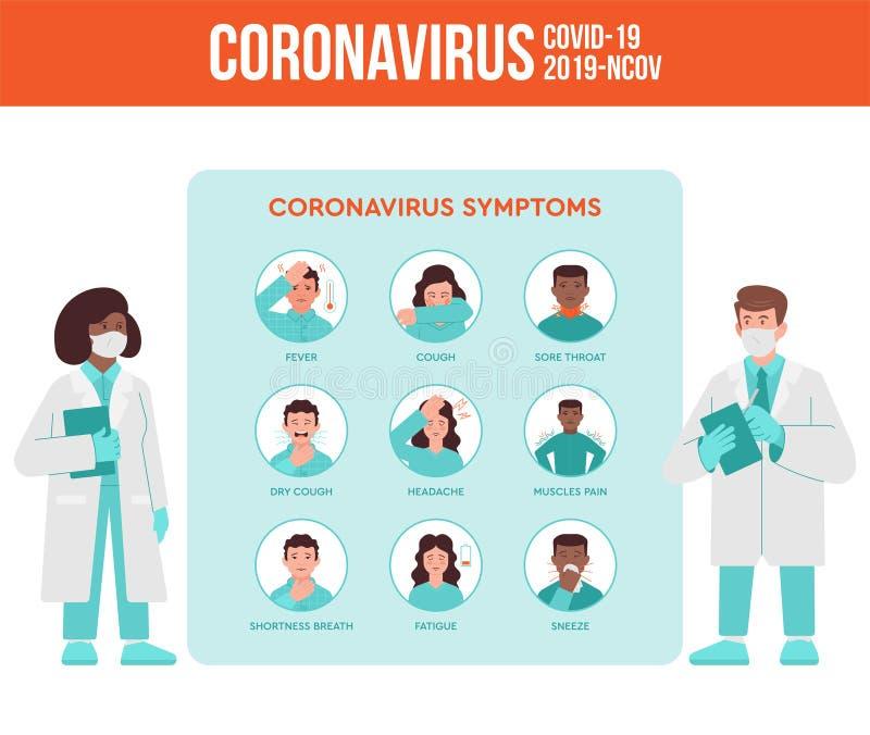 Coronavirus-symptomen stellen pictogrammen in royalty-vrije stock afbeeldingen
