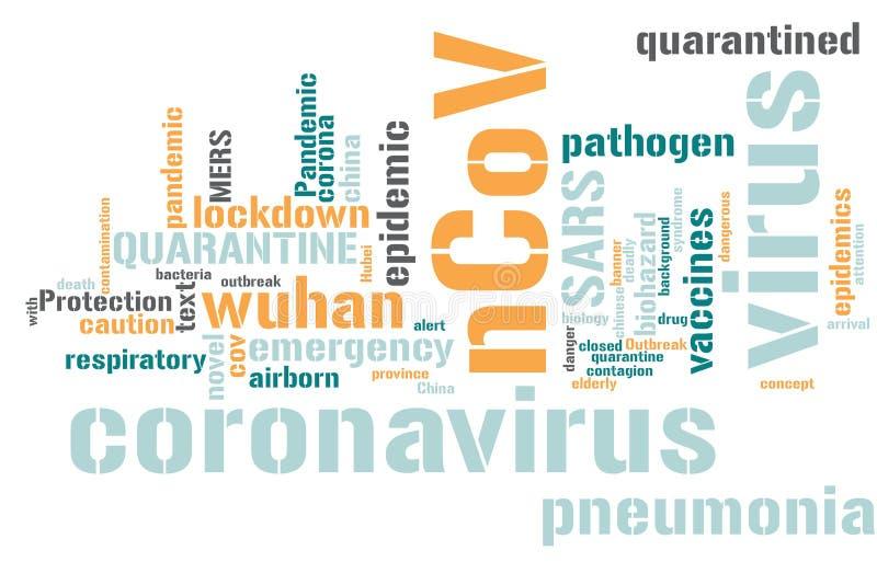 Word cloud. Virus Epidemic Background Concept Word Cloud stock illustration