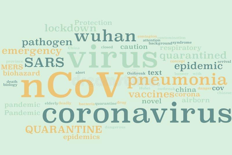 Coronavirus word cloud royalty free stock photography