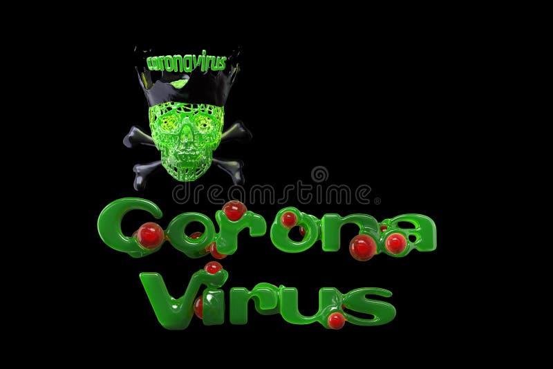 Coronavirus Wuhan, chiński napis COVID-19 z czerwonymi kuleczkami krwi, stylizowaną czaszką i kośćmi Epidemia ilustracja wektor