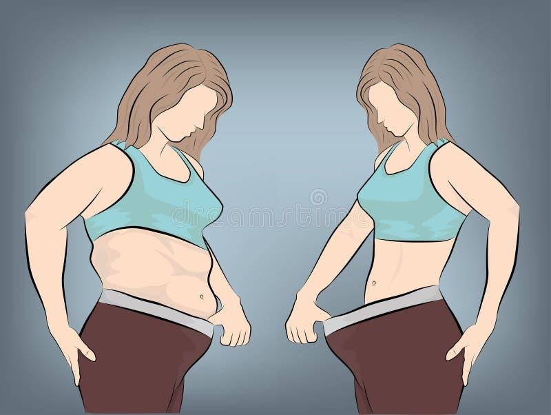 Corpo do ` s da mulher antes e depois da perda de peso Ilustração do vetor ilustração royalty free