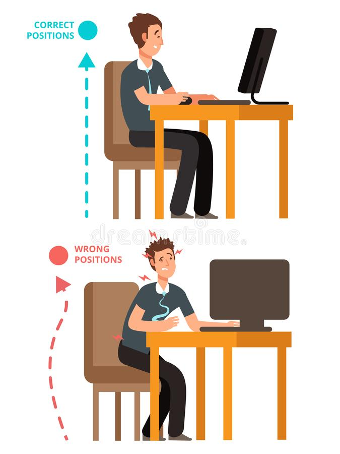 Corpo incorreto e correto, pessoa para sentar a ilustração correta ou incorreta do vetor ilustração stock