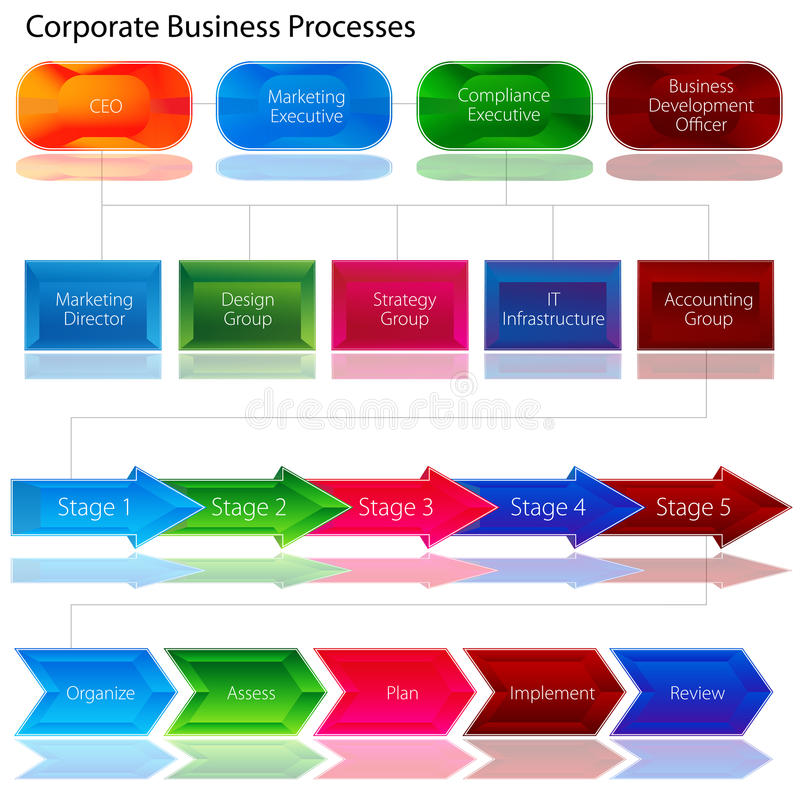 Corporate Business Process Chart vector illustration