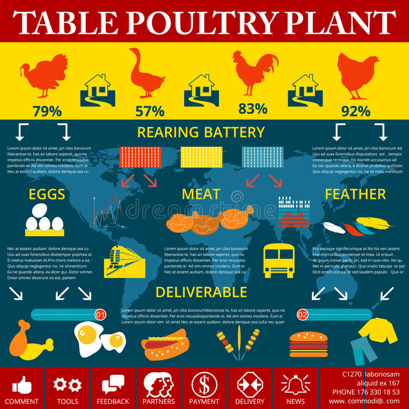 Poultry business plan in bangladesh price