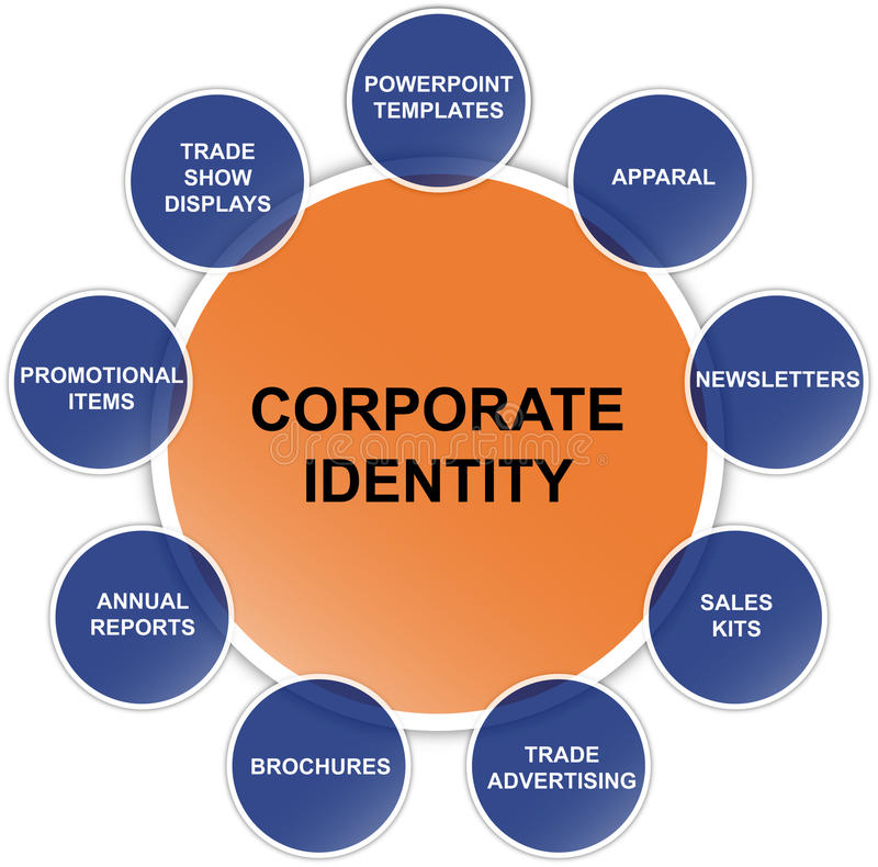 Corporate identity - Business Diagram. Ilustration of the elements of corporate identity in a diagram stock illustration