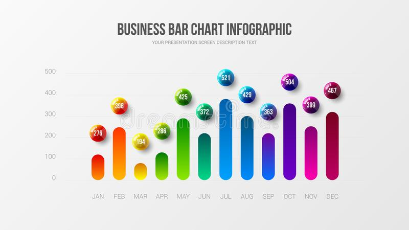 Corporate marketing analytics report vertical bar chart design layout. Business infographic presentation vector 3D colorful balls illustration. Corporate royalty free illustration