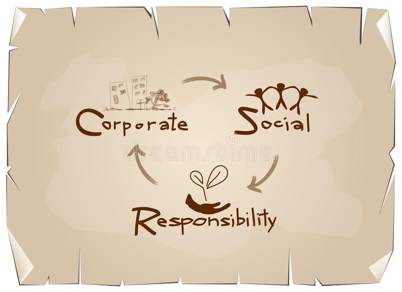 Corporate Social Responsibility Concepts on Old Paper Background royalty free illustration
