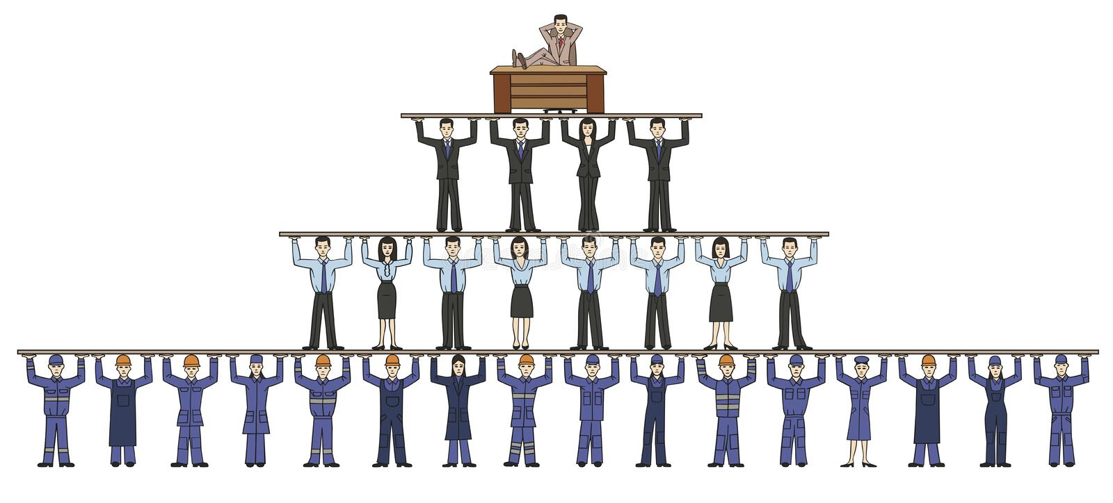 Corporation. Schematic structure of the corporation. Boss on top and bottom wage earners vector illustration