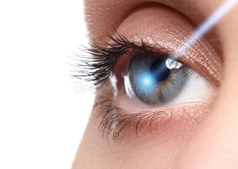 Correção da visão do laser Olho do ` s da mulher Olho humano Olhos azuis novos bonitos do olho da mulher? fotos de stock