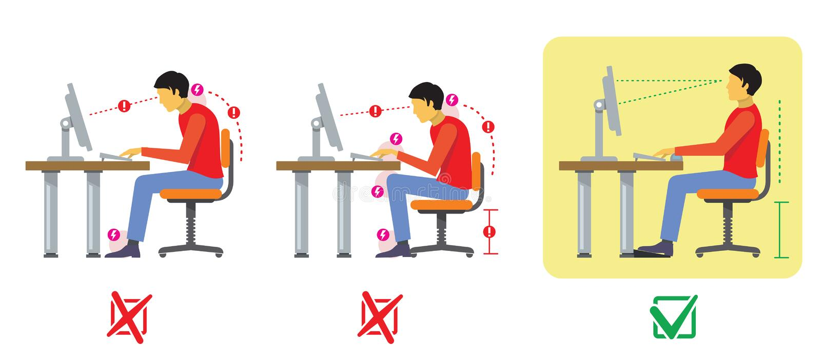 Correct and bad spine sitting posture. Vector diagram in flat style stock illustration