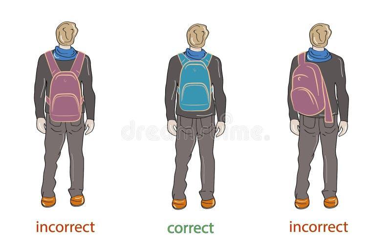 Correct en onjuist dragend een rugzak Vector illustratie vector illustratie