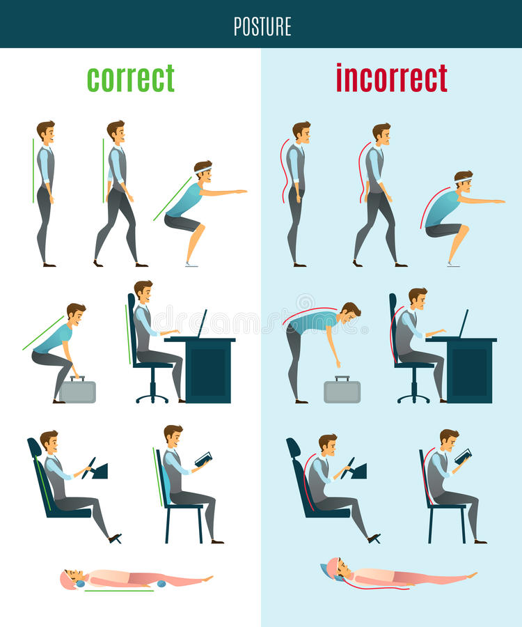 Correct And Incorrect Posture Flat Icons stock illustration