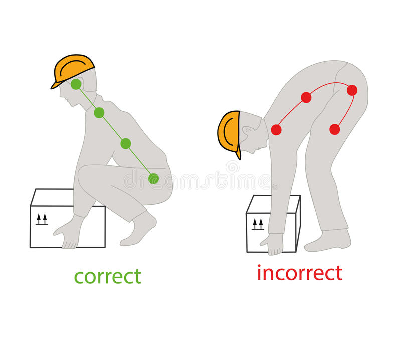 Correct and incorrect posture while sitting and writing. vector illustration vector illustration
