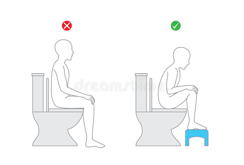 Correct posture when sitting on toilet seat for healthy. royalty free illustration