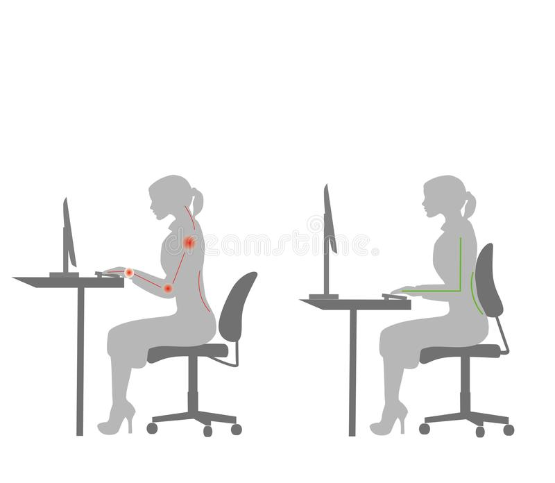 Correct sitting at desk posture ergonomics advices for office workers: how to sit at desk when using a computer.  royalty free illustration