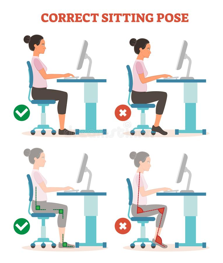 Correct sitting pose in work place health care informational poster, vector illustration scheme. vector illustration