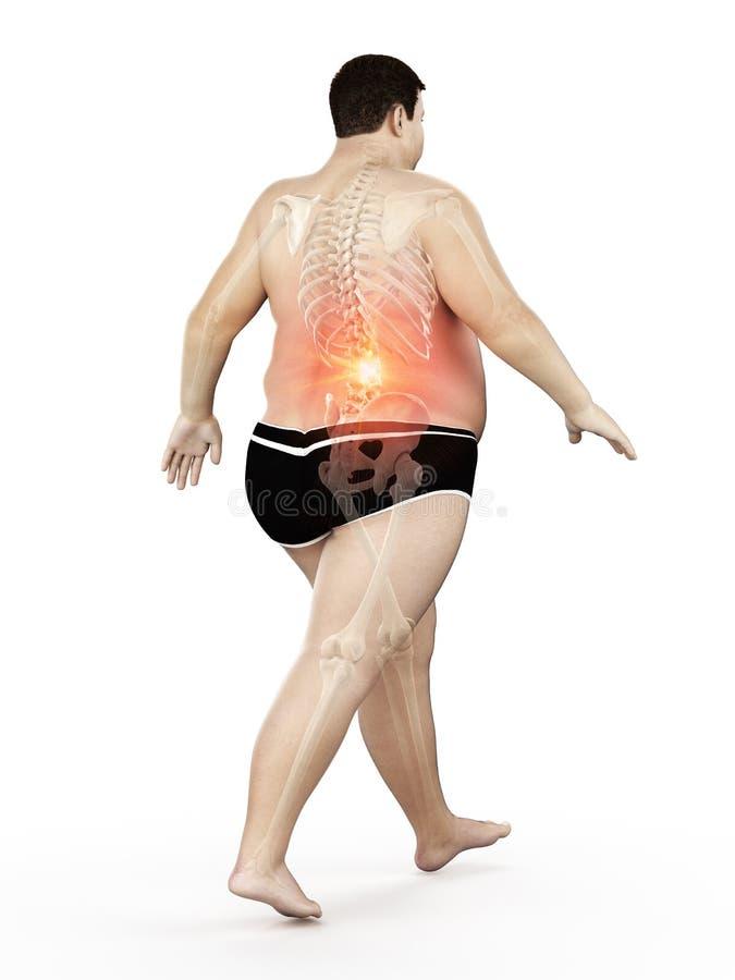 Corredores obesos dolorosos detr?s stock de ilustración