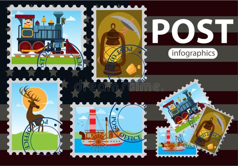 Correio do fundo em América Selos com a imagem de uma locomotiva de vapor velha, do navio e de uma lâmpada de querosene Selos em  fotografia de stock royalty free