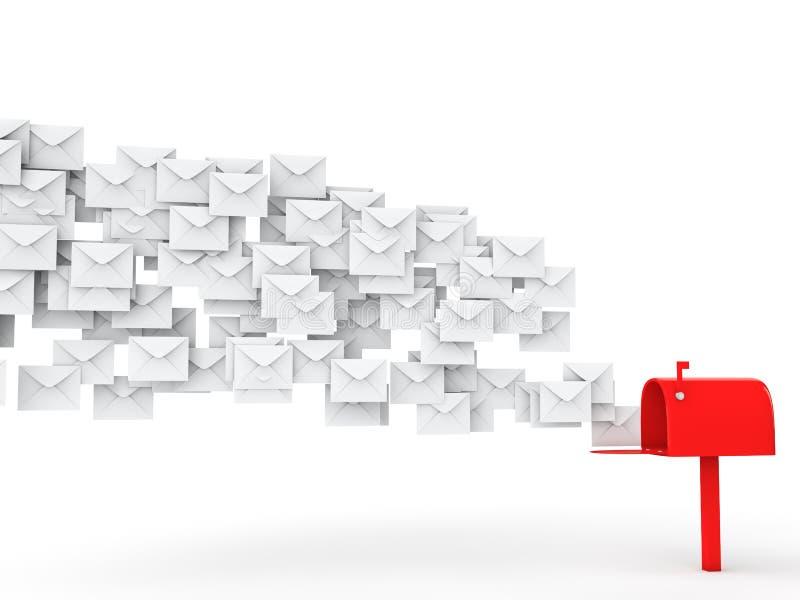 correio do Spam 3d e caixa do cargo ilustração royalty free
