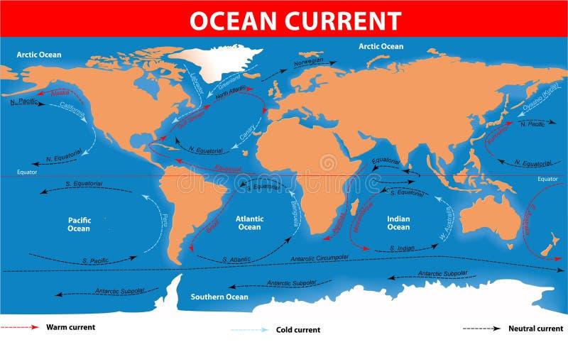 Correntes de superfície do oceano ilustração do vetor