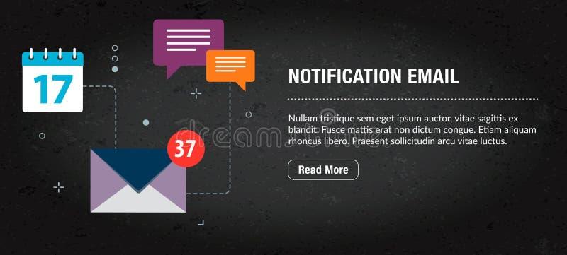 Correo electrónico de la notificación, Internet de la bandera con los iconos en vector stock de ilustración