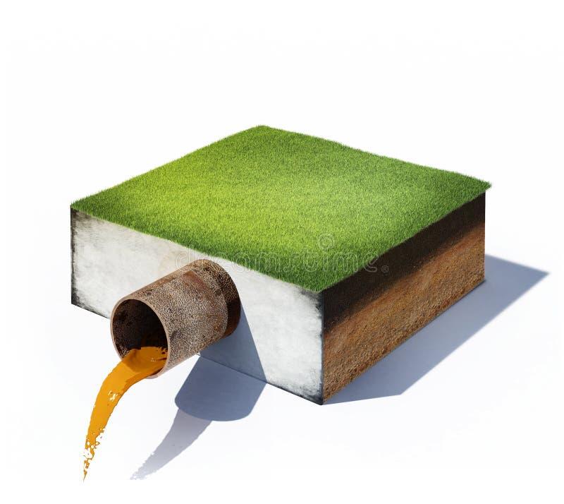 Corrientes sucias de un tubo libre illustration