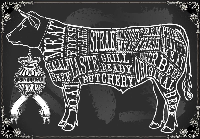 Corte de la pizarra del vintage de la carne de vaca stock de ilustración