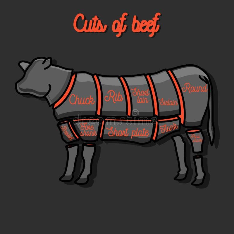 Corte del sistema de la carne de vaca ilustración del vector