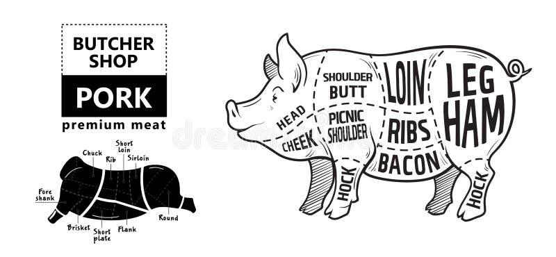 Corte del sistema de la carne Diagrama del carnicero del cartel, esquema y guía - cerdo A mano tipográfico del vintage en una piz ilustración del vector