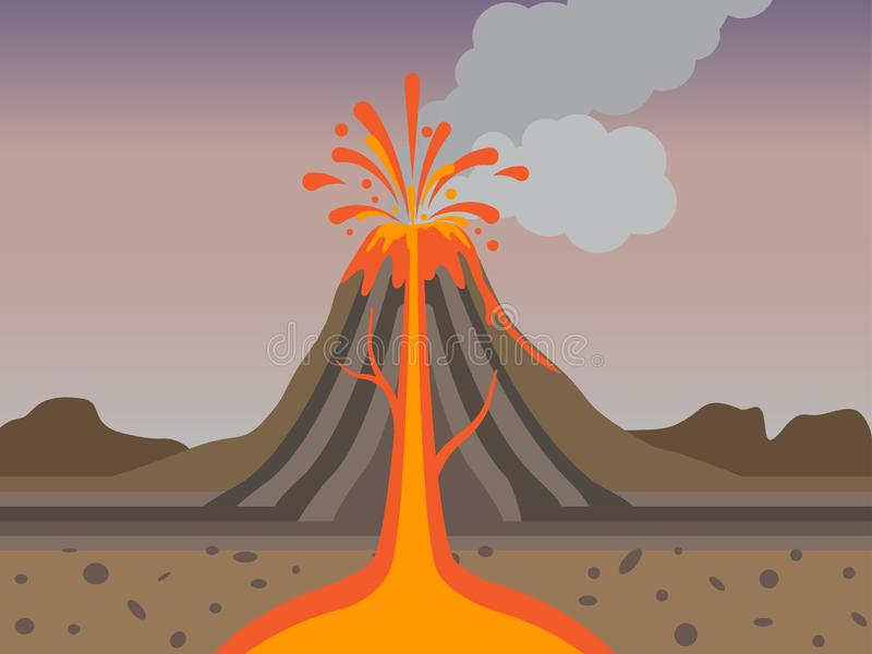 Corte transversal de la erupción del volcán en naturaleza ilustración del vector