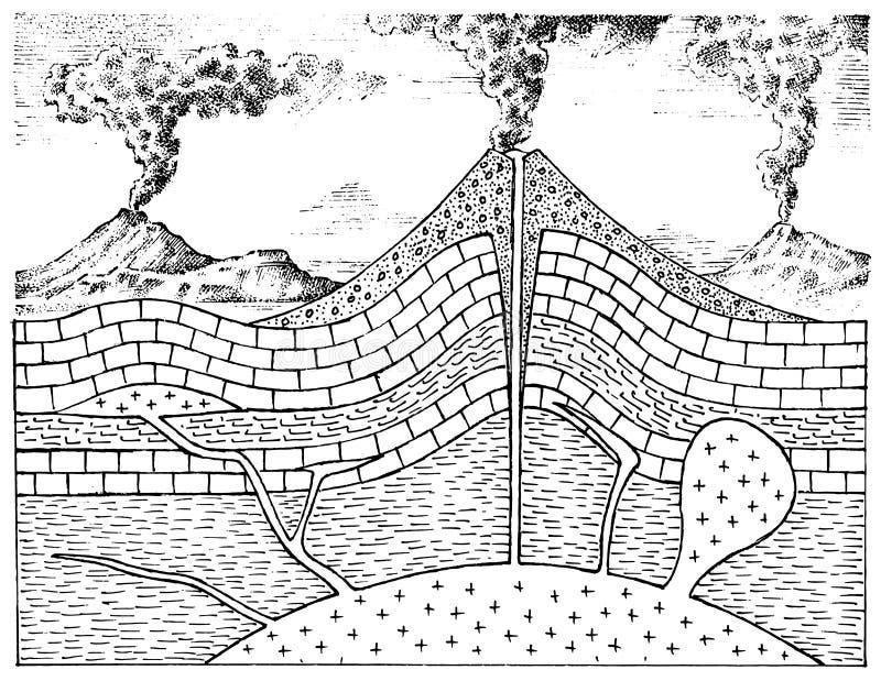 Corte transversal de un volcán Montañas grabadas estilo dibujado mano del vintage de la geología Cámara del cráter y del magma, c ilustración del vector