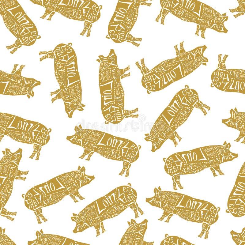 Cortes americanos do teste padrão sem emenda da carne de porco ilustração royalty free