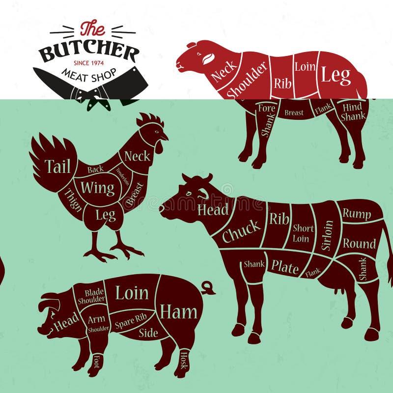 Cortes da carne Diagramas para o açougue Silhueta animal Ilustração do vetor ilustração stock