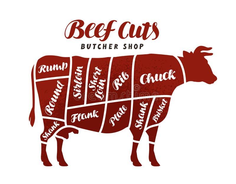 Cortes da carne Vaca animal da silhueta, touro Diagrama do vetor para o açougue ilustração do vetor
