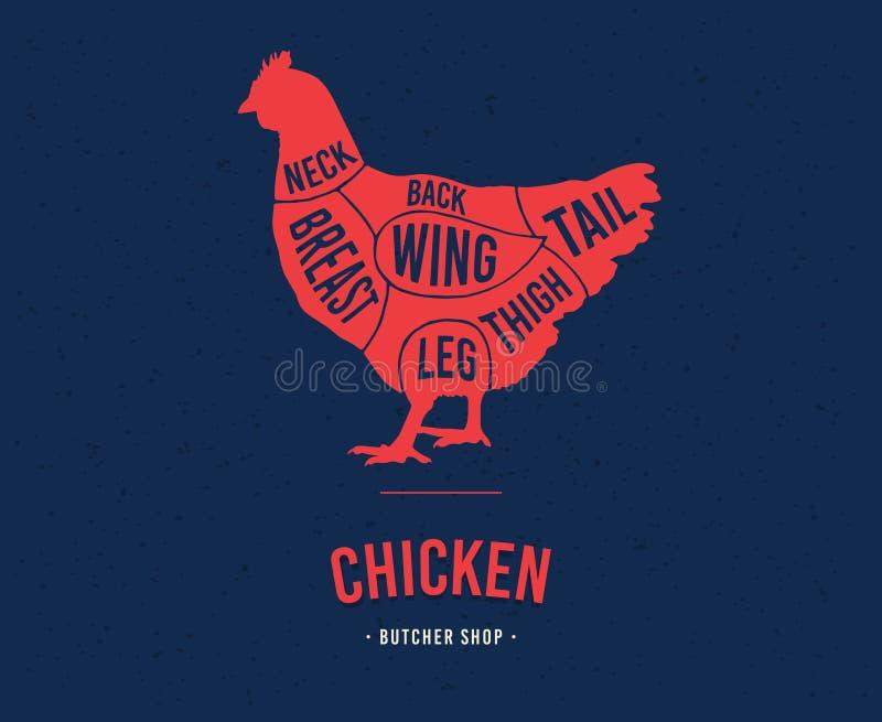 Cortes da galinha ilustração royalty free