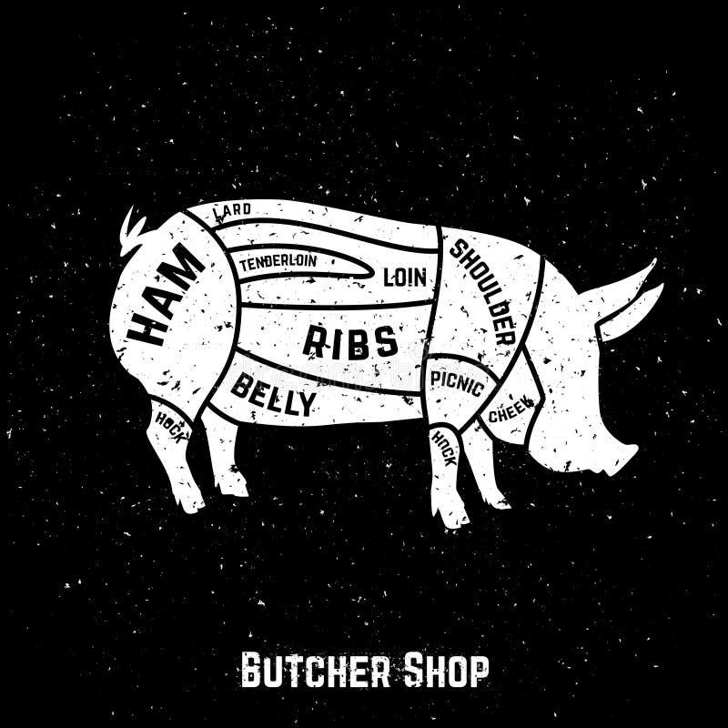 Cortes de carne de porco ilustração stock