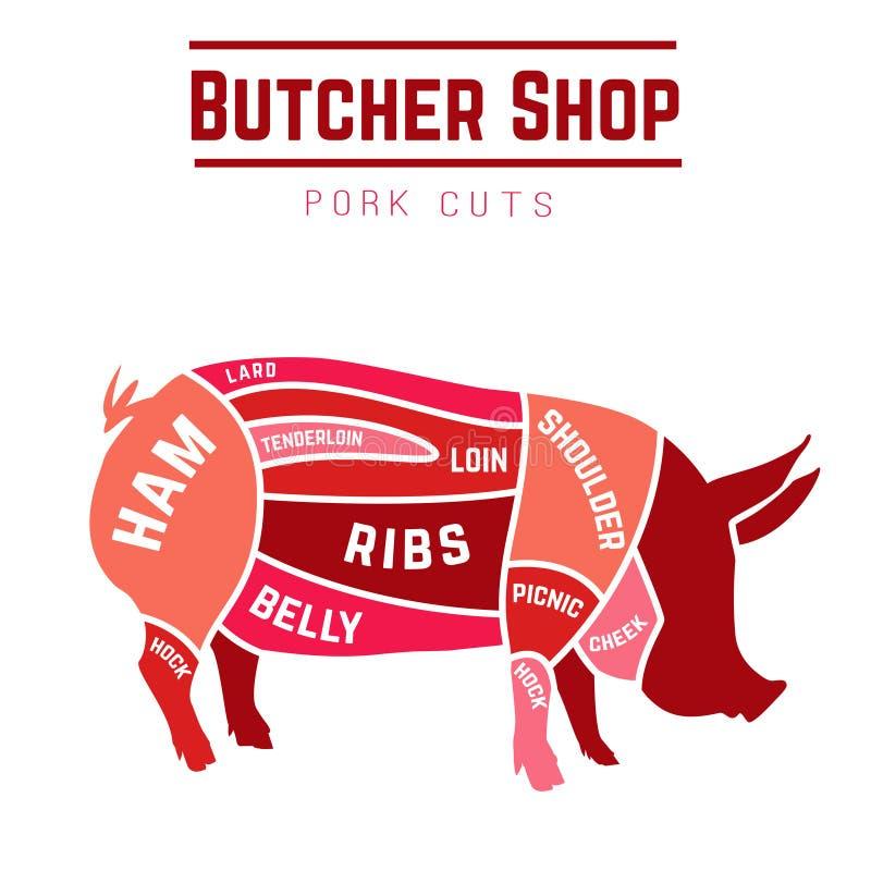 Cortes de carne de porco ilustração royalty free