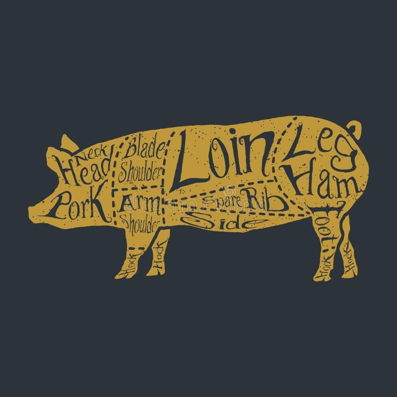 Cortes de carne de porco americanos ilustração royalty free