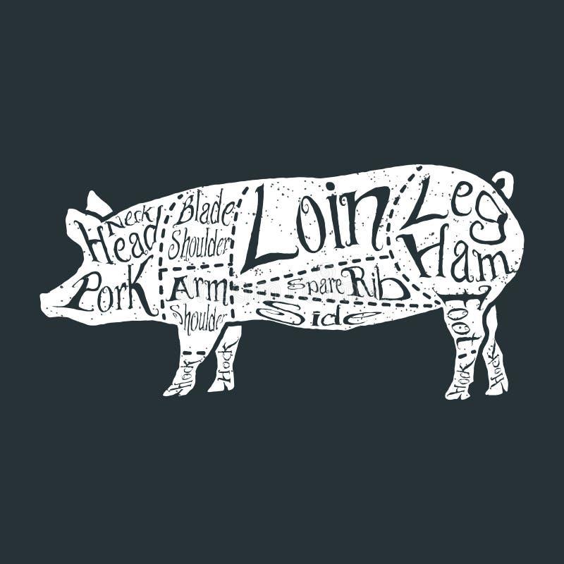 Cortes de carne de porco americanos ilustração do vetor