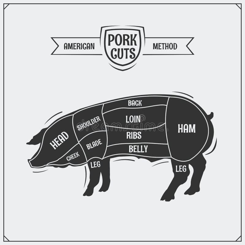 Cortes de carne de porco Método americano Estilo do vintage ilustração royalty free