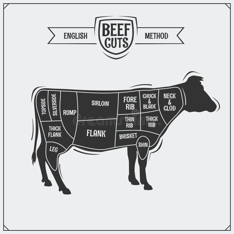 Cortes de carne ingleses Ilustração do vetor ilustração stock